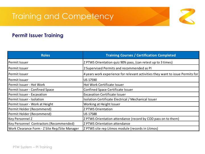 Ptw training slides