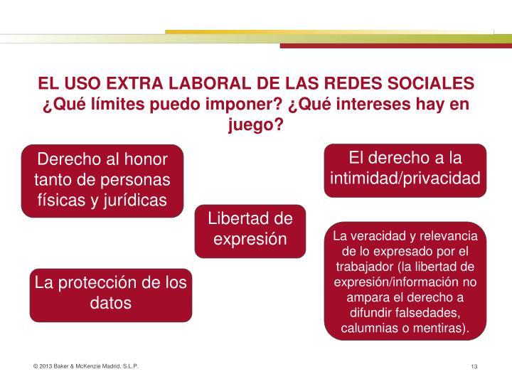 EL USO EXTRA LABORAL DE LAS REDES