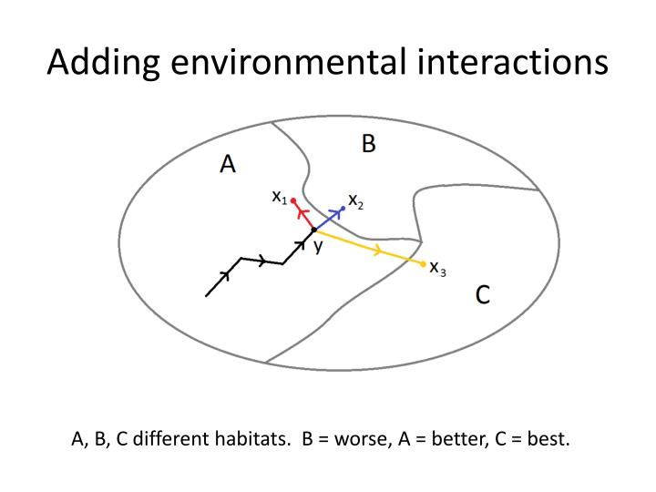 Adding environmental interactions