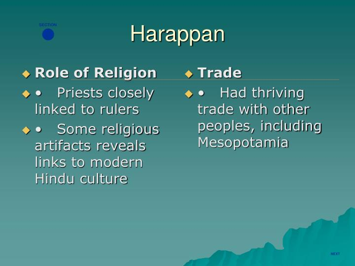 Role of Religion