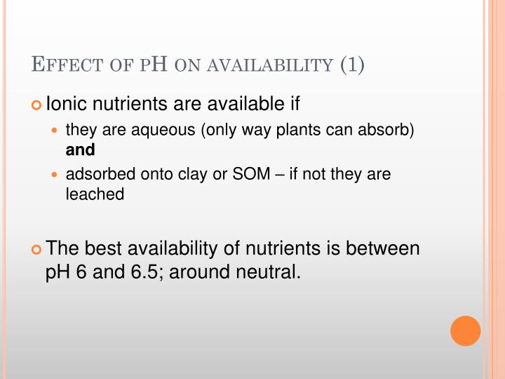 Effect of pH on availability (1)