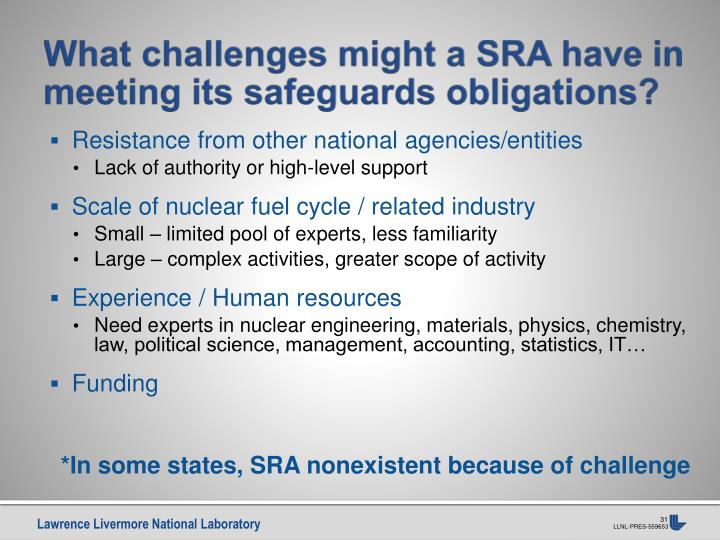 What challenges might a SRA have in meeting its safeguards obligations?