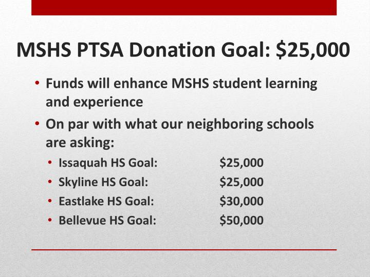 Funds will enhance MSHS student learning and experience