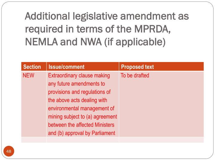 Additional legislative amendment as required in terms of the MPRDA, NEMLA and NWA (if applicable)