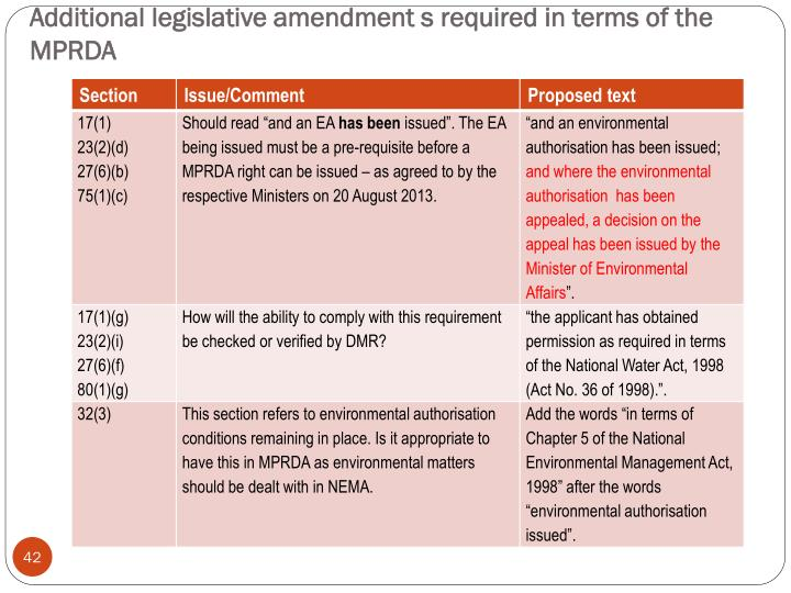 Additional legislative amendment s required in terms of the MPRDA