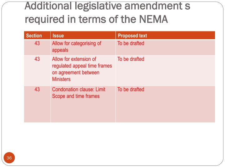 Additional legislative amendment s required in terms of the NEMA