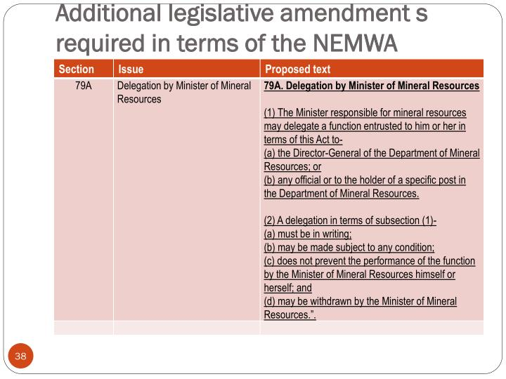 Additional legislative amendment s required in terms of the NEMWA