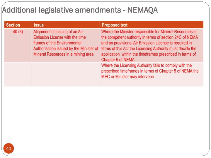 Additional legislative amendments - NEMAQA