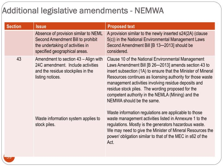 Additional legislative amendments - NEMWA