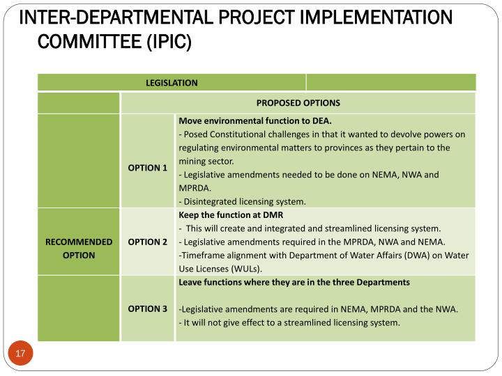 INTER-DEPARTMENTAL PROJECT IMPLEMENTATION COMMITTEE (IPIC)