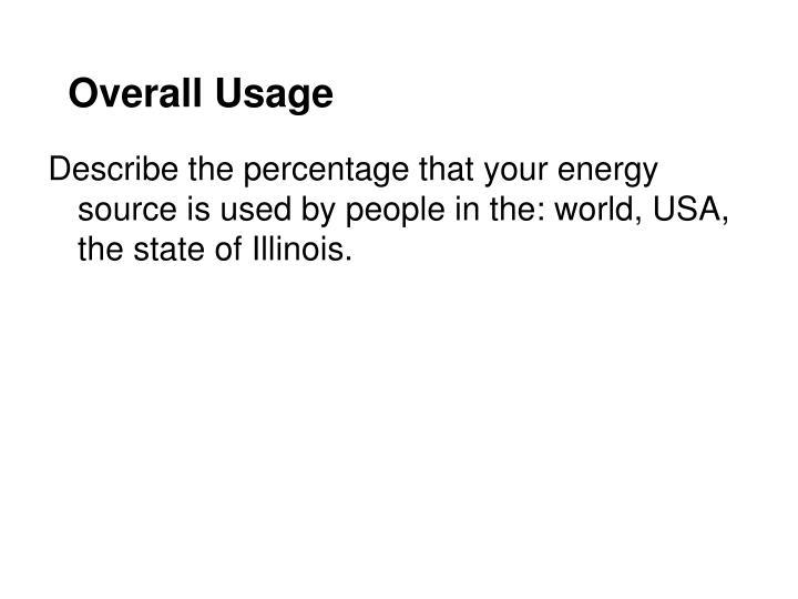 Overall Usage