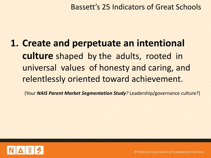 Bassett s 25 indicators of great schools