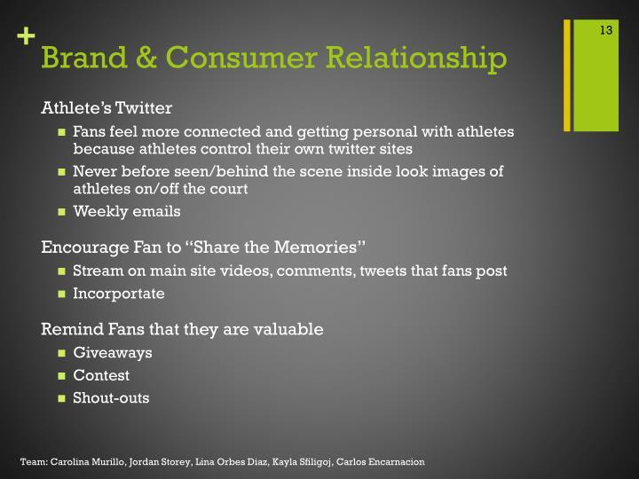 Brand & Consumer Relationship