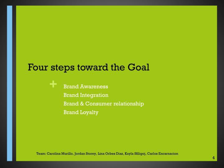 Four steps toward the Goal