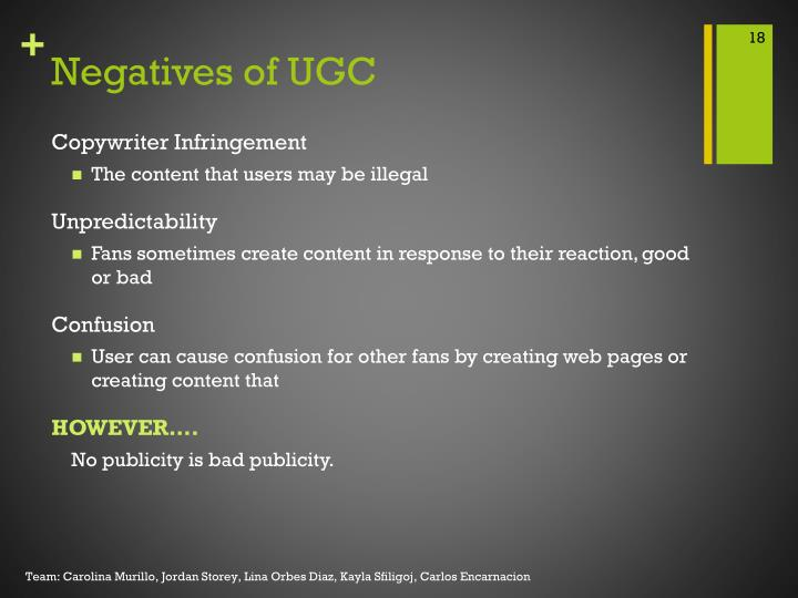 Negatives of UGC