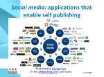 social media applications that enable self publishing