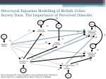 structural equation modelling of british crime survey data the importance of perceived disorder