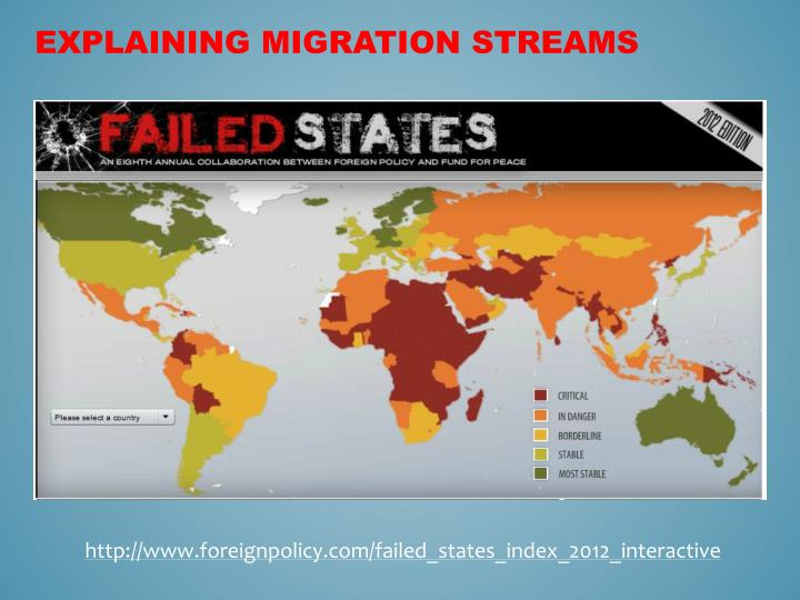 Explaining migration streams