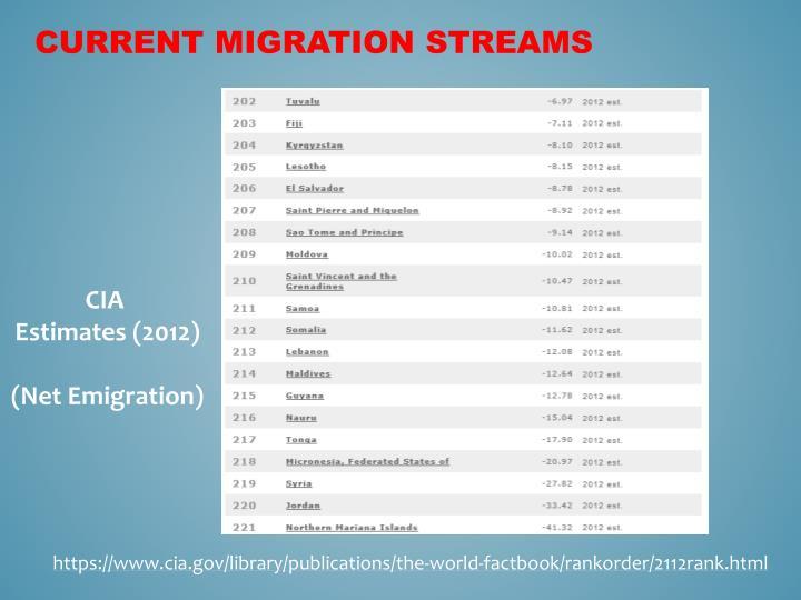 Current migration streams