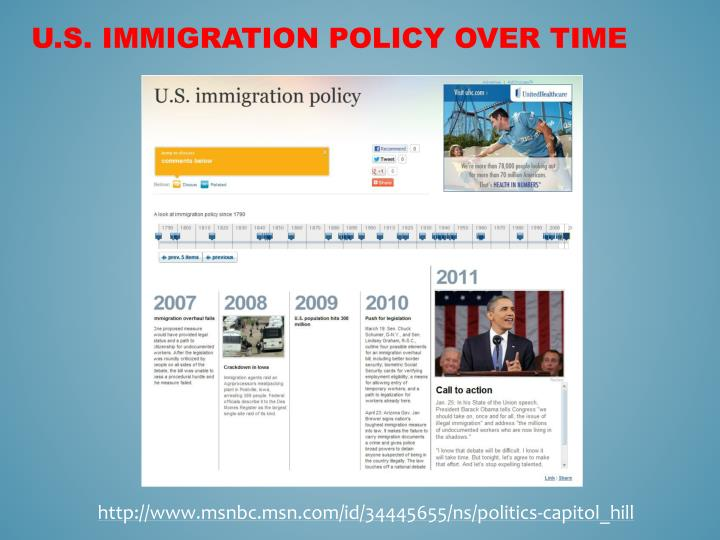 U.S. Immigration Policy OVER TIME