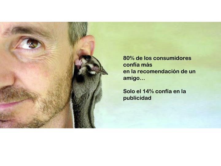 80% de los consumidores confía más