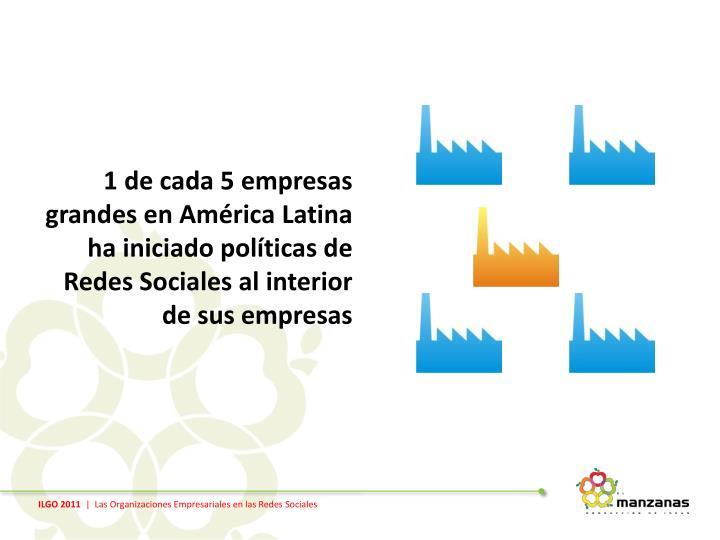 1 de cada 5 empresas grandes en América Latina ha iniciado políticas de Redes Sociales al interior de sus empresas