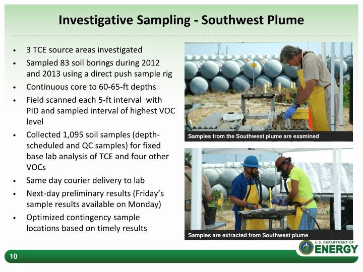 Investigative Sampling - Southwest Plume