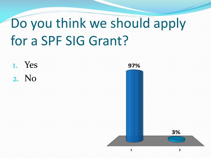 Do you think we should apply for a SPF SIG Grant?
