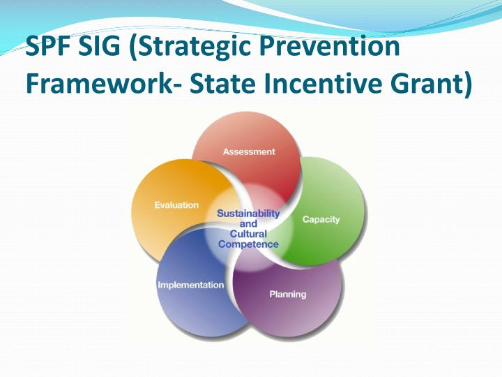 SPF SIG (Strategic Prevention Framework- State Incentive Grant)