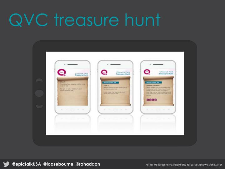 QVC treasure hunt