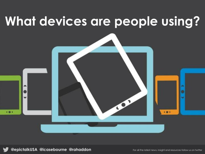 What devices are people using?
