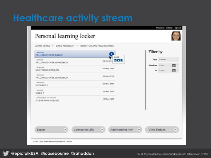 Healthcare activity stream