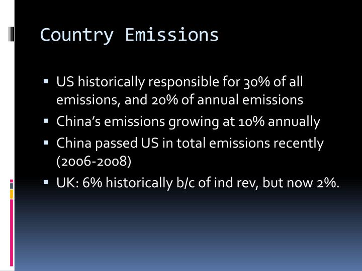 Country Emissions