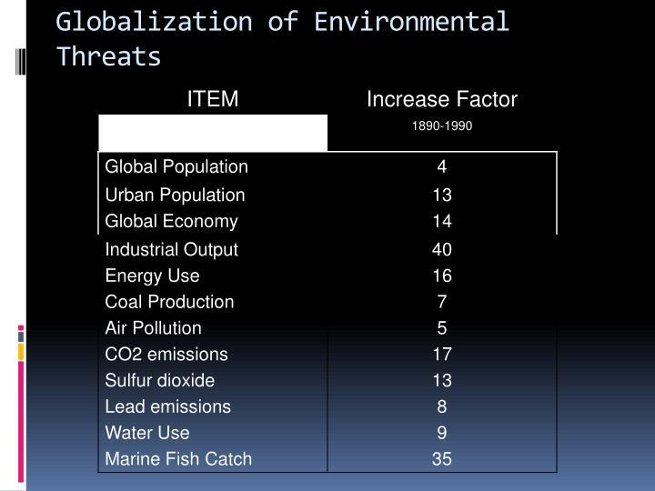Globalization of Environmental Threats
