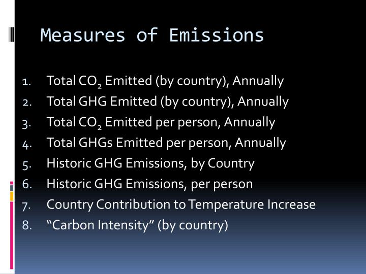 Measures of Emissions
