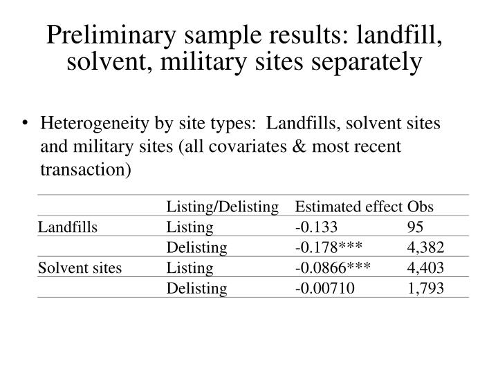 Preliminary sample results: landfill, solvent,