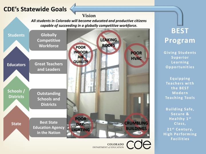 CDE's Statewide Goals