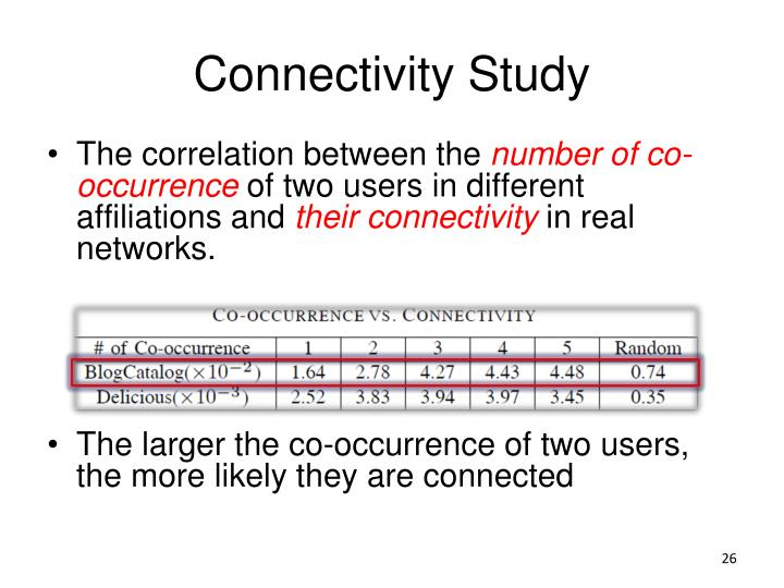 Connectivity Study