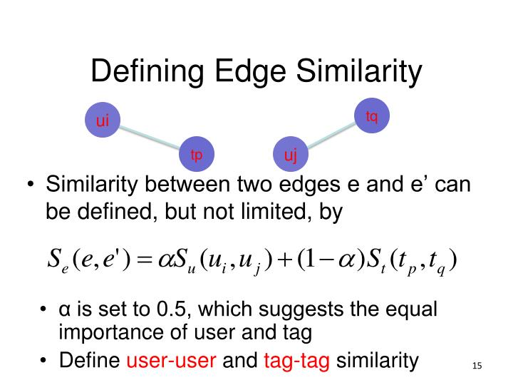 Defining Edge Similarity