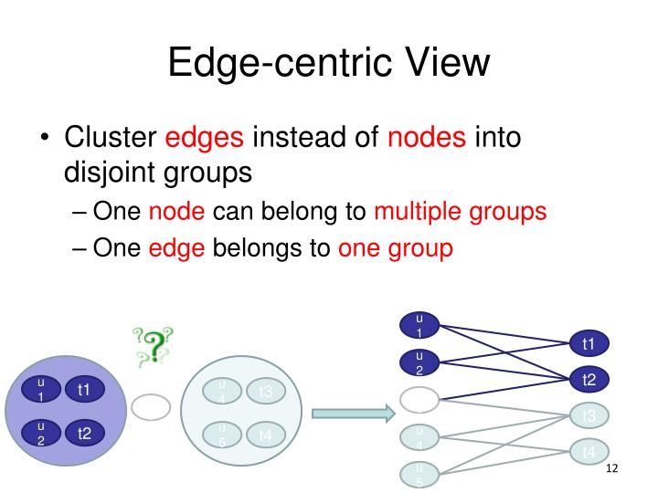 Edge-centric View