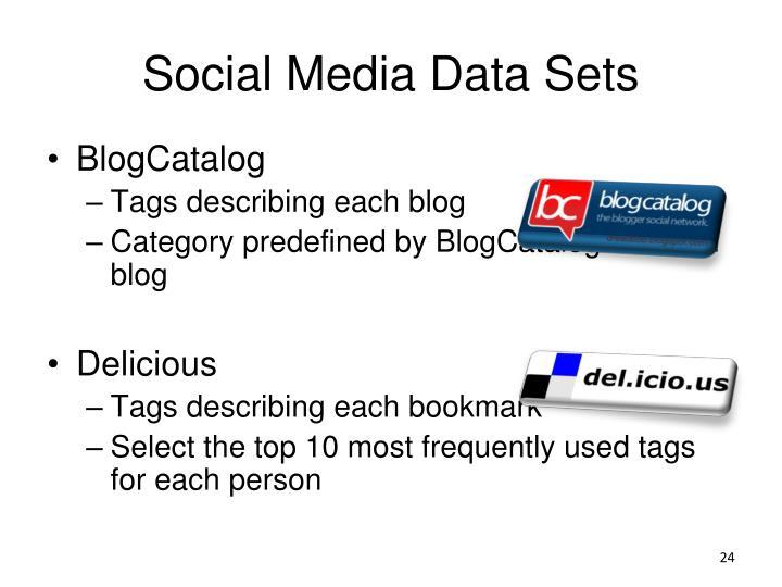 Social Media Data Sets
