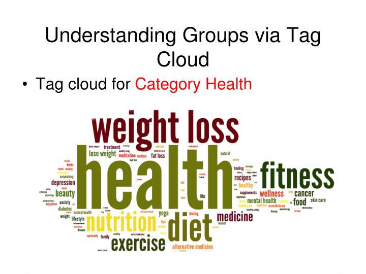 Understanding Groups via Tag Cloud