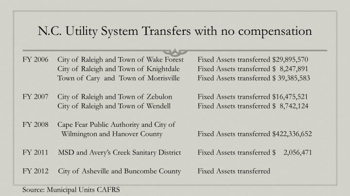 N.C. Utility System