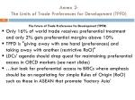 annex 2 the limits of trade preferences for development tpfd