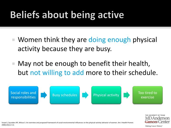 Beliefs about being active