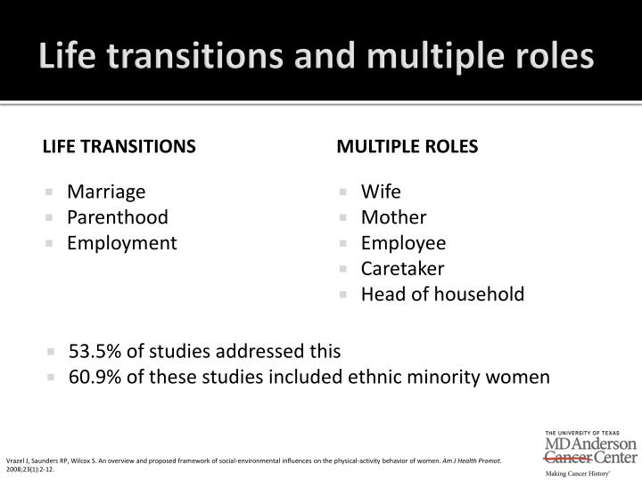 Life transitions and multiple roles