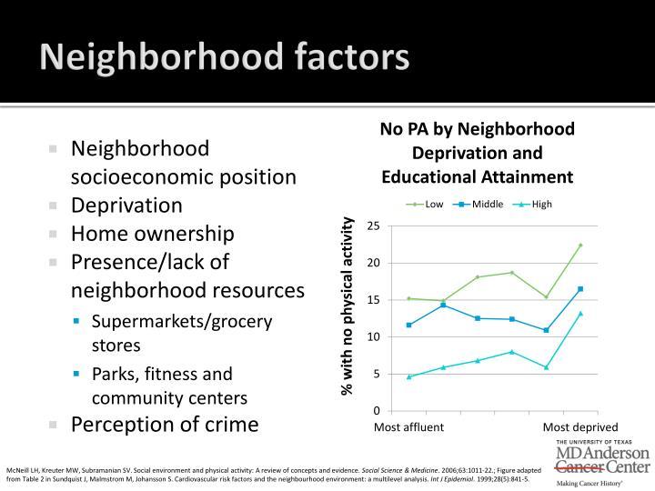 Neighborhood factors