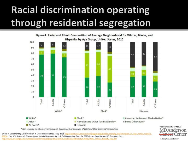 Racial discrimination operating through residential segregation