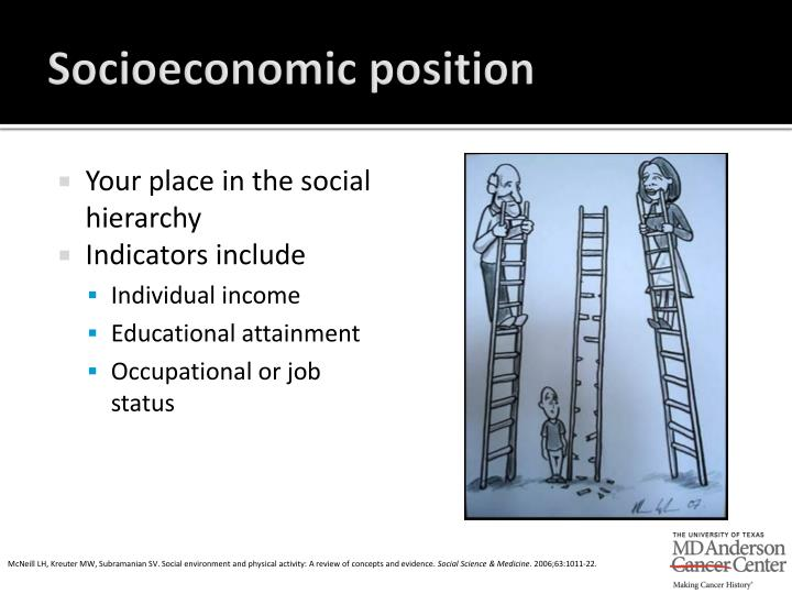 Socioeconomic position