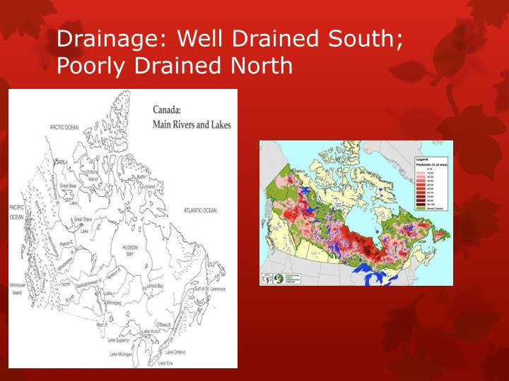 Drainage: Well
